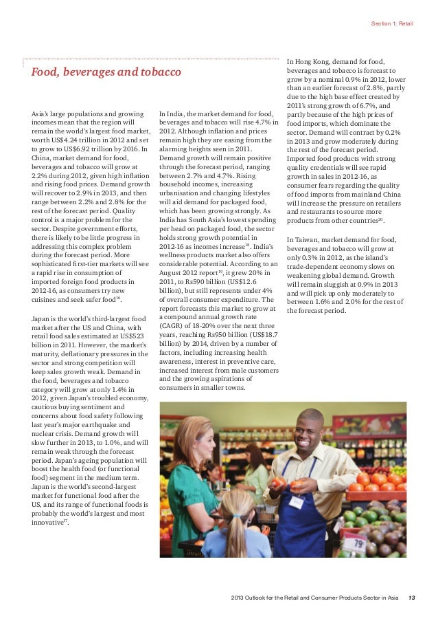 the market outlook of the supermarket sector The 2018 retail, wholesale, and distribution industry outlook explores recent  trends and how they impact on today's consumers and business owners.