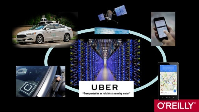 A Business Model Map of Uber  A magical app that lets drivers and passengers find each other in real time  A networked m...
