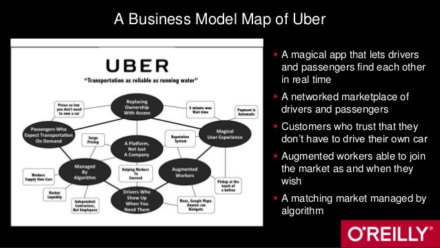 Networks and the Next Economy Slide 27