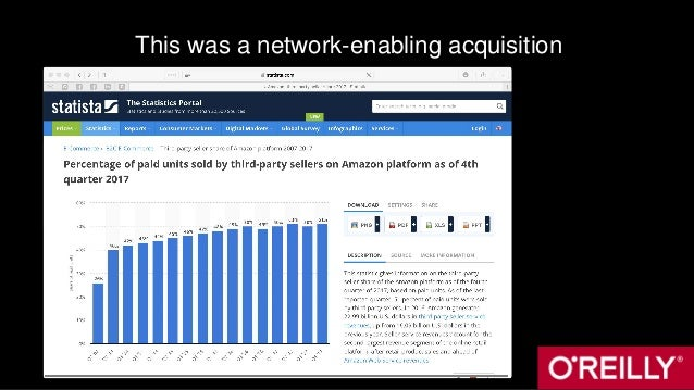 Networks and the Next Economy Slide 79