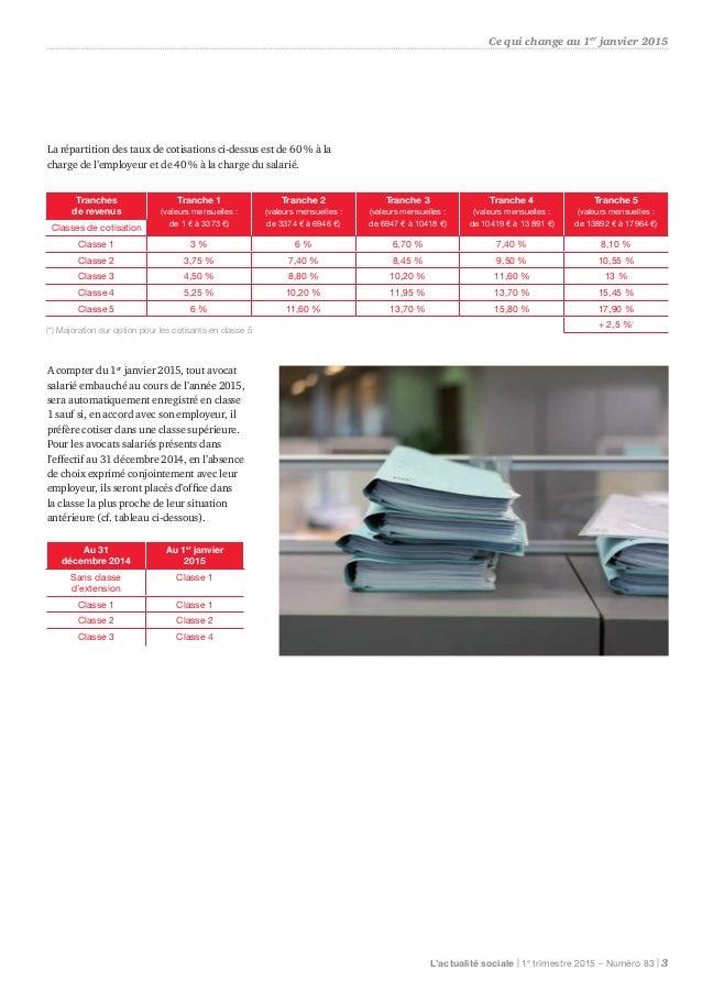 Tranches derevenus Tranche 1 (valeurs mensuelles : de 1€ à 3373€) Tranche 2 (valeurs mensuelles : de 3374 € à 6946 €) T...