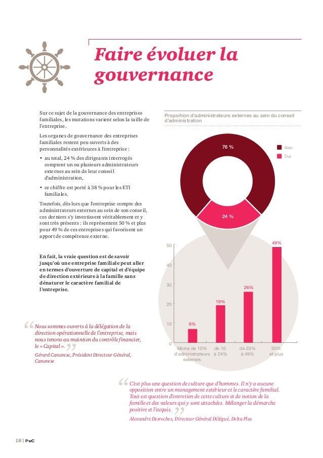 Étude Family Business France – septembre 2014 | 19 Cette loi me paraît plus une contrainte, qui freine la bonne gouvernanc...