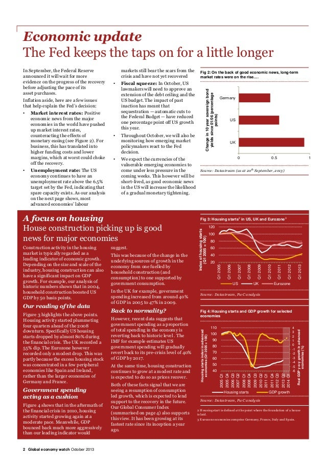 Global Economy Watch: September 2016: The outlook for ...