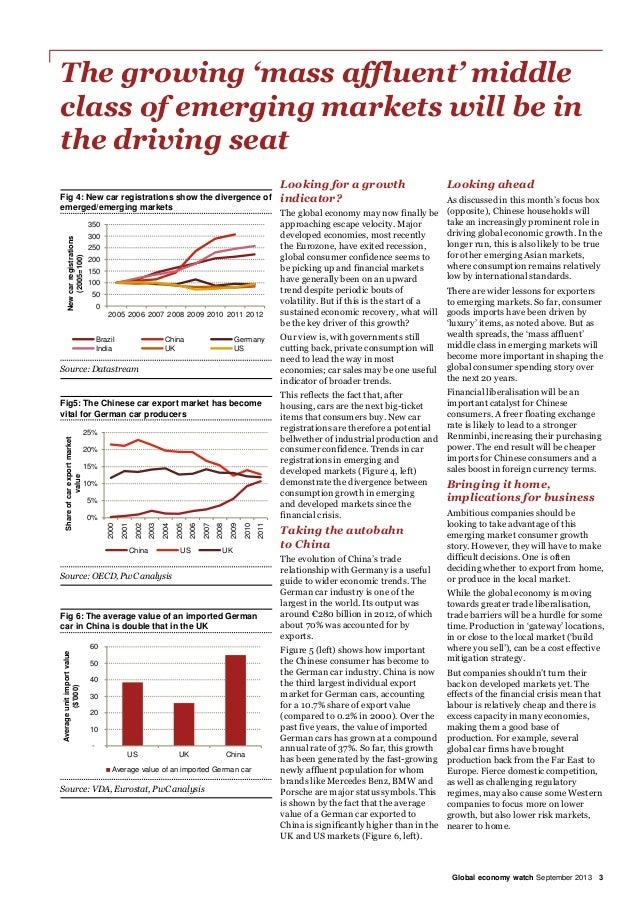 Global Trade: Global Economy News | Economy Watch
