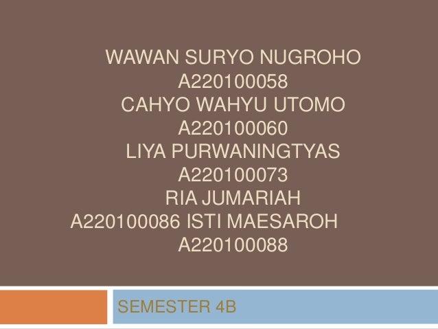 WAWAN SURYO NUGROHO           A220100058    CAHYO WAHYU UTOMO           A220100060     LIYA PURWANINGTYAS           A22010...