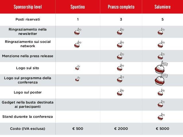 Sponsorship level        Spuntino   Pranzo completo   Salumiere       Posti riservati            1             3          ...