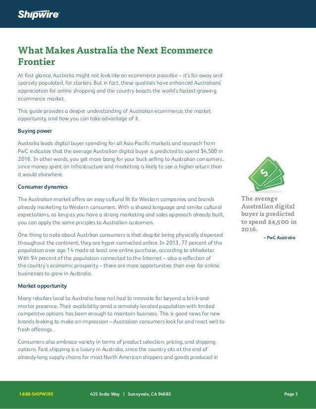 Ecommerce in Australia: What You Should Know
