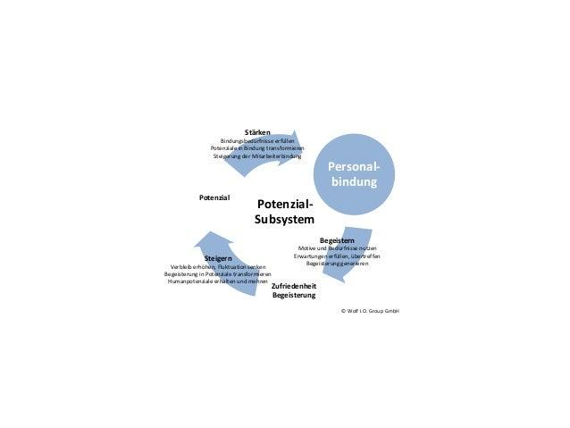 Potenzial- Subsystem Zufriedenheit Begeisterung Potenzial Begeistern Motive und Bedürfnisse nutzen Erwartungen erfüllen, ü...
