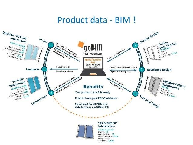 bs 8541 1 2012 pdf