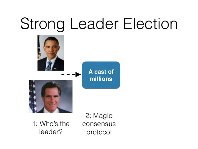 Strong Leader Election A cast of millions 2: Magic consensus protocol 1: Who's the leader?