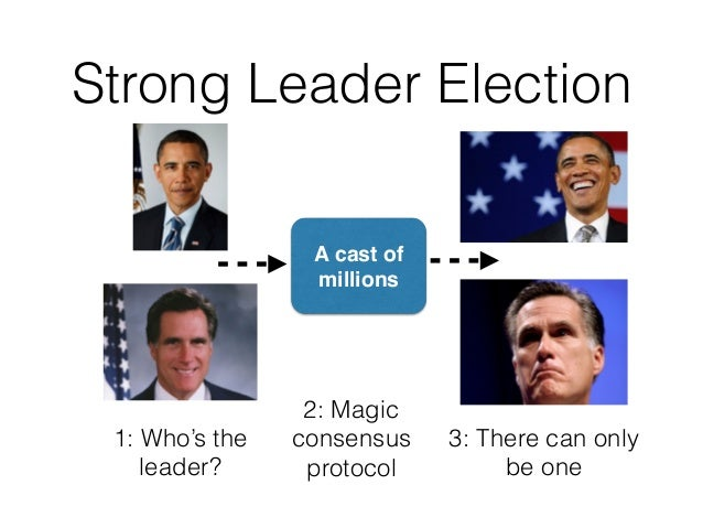 Strong Leader Election A cast of millions 2: Magic consensus protocol 3: There can only be one 1: Who's the leader?