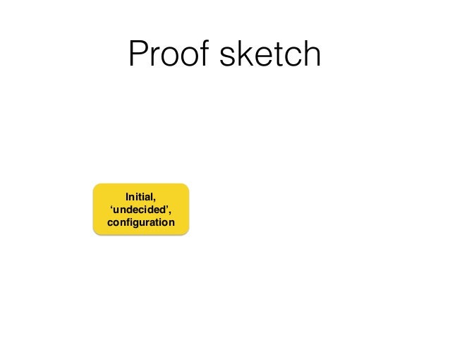 Proof sketch Initial, 'undecided', configuration