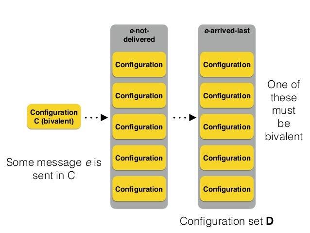 Configuration C (bivalent) e-not- delivered Configuration Configuration Configuration Configuration Configuration e-arrived-last...