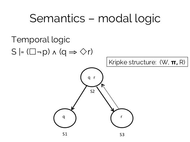 an essay in modal logic Modal logic is a type of formal logic primarily developed in the 1960s that extends  classical  the analysis of matter p 173 jump up ^ ruth barcan marcus,  modalities: philosophical essays, oxford university press, 1993, p x.