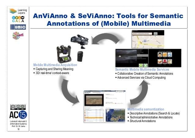 Lehrstuhl Informatik 5 (Information Systems) Prof. Dr. M. Jarke 10 Learning Layers AnViAnno & SeViAnno: Tools for Semantic...