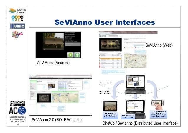 Lehrstuhl Informatik 5 (Information Systems) Prof. Dr. M. Jarke 12 Learning Layers SeViAnno User Interfaces SeViAnno (Web)...