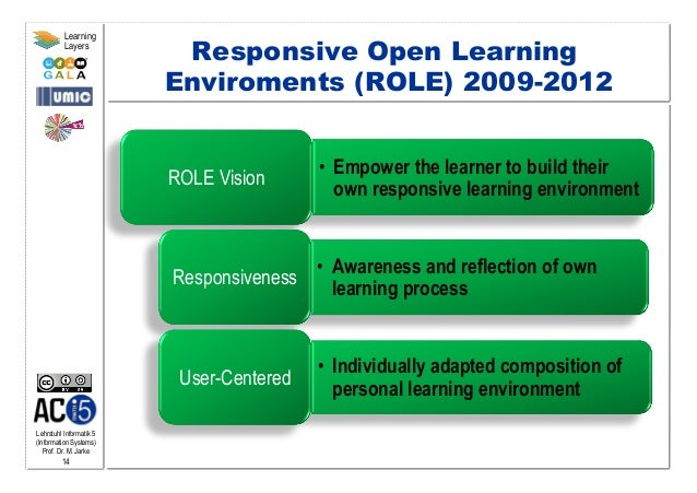 Lehrstuhl Informatik 5 (Information Systems) Prof. Dr. M. Jarke 14 Learning Layers Responsive Open Learning Enviroments (R...