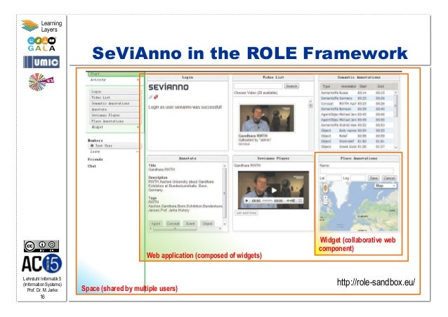 Lehrstuhl Informatik 5 (Information Systems) Prof. Dr. M. Jarke 16 Learning Layers Space (shared by multiple users) SeViAn...