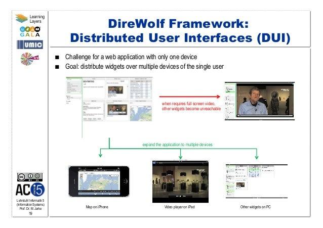 Lehrstuhl Informatik 5 (Information Systems) Prof. Dr. M. Jarke 19 Learning Layers DireWolf Framework: Distributed User In...