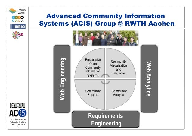 Lehrstuhl Informatik 5 (Information Systems) Prof. Dr. M. Jarke 2 Learning Layers Responsive Open Community Information Sy...