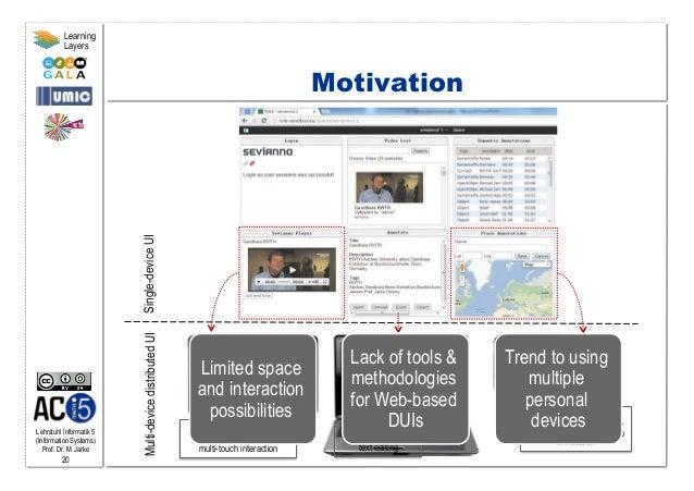 Lehrstuhl Informatik 5 (Information Systems) Prof. Dr. M. Jarke 20 Learning Layers Motivation Single-deviceUIMulti-deviced...