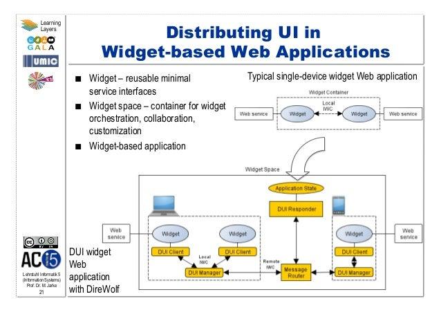 Lehrstuhl Informatik 5 (Information Systems) Prof. Dr. M. Jarke 21 Learning Layers Distributing UI in Widget-based Web App...