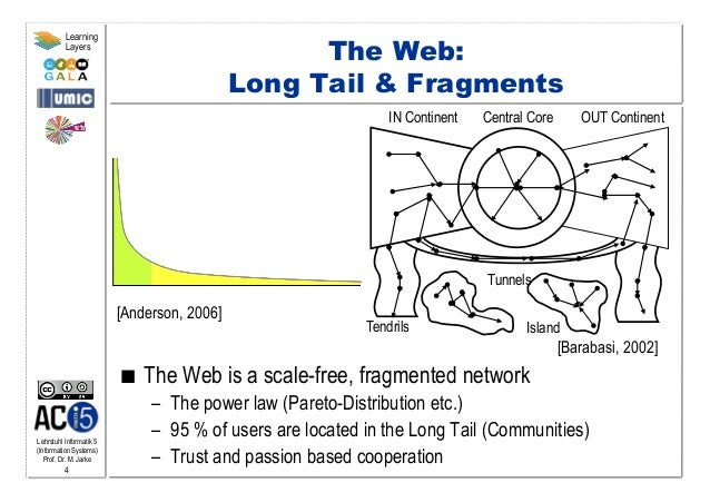 Lehrstuhl Informatik 5 (Information Systems) Prof. Dr. M. Jarke 4 Learning Layers The Web: Long Tail & Fragments  The We...