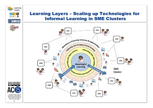 Lehrstuhl Informatik 5 (Information Systems) Prof. Dr. M. Jarke 9 Learning Layers Learning Layers – Scaling up Technologie...