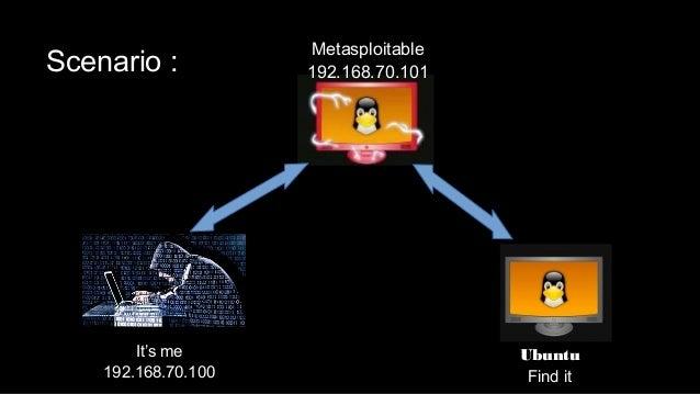 Metasploitable 192.168.70.101 Ubuntu Find it It's me 192.168.70.100 Scenario :