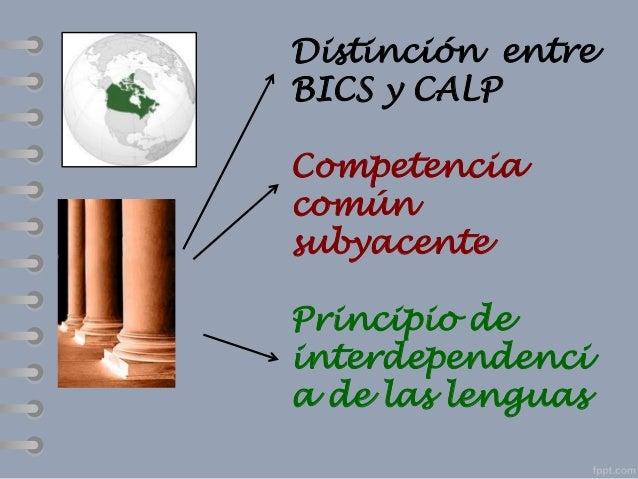BICS  CALP  Lengua para la comunicación  Lengua para el aprendizaje académico  Supervivencia social  Desarrollo académico ...