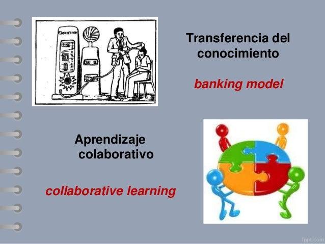 Transferencia del conocimiento banking model  Aprendizaje colaborativo collaborative learning