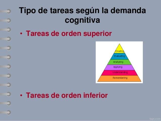 Input (erosión) y tipo de tareas Cognitivamente poco exigentes  A Input con mucho apoyo visual y uso básico de la lengua  ...