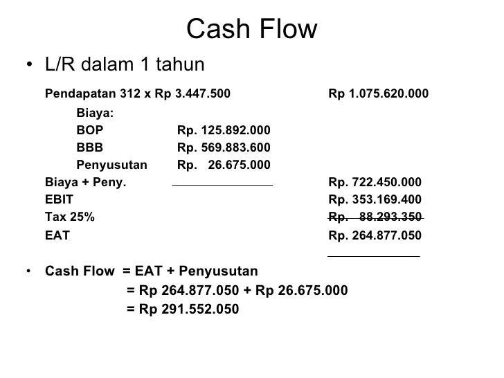 Cash Flow <ul><li>L/R dalam 1 tahun </li></ul><ul><li>Pendapatan 312 x Rp 3.447.500  Rp 1.075.620.000 </li></ul><ul><li>Bi...