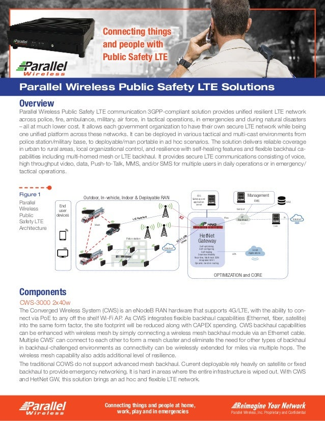Parallel Wireless, Inc. Proprietary and Confidential Connecting things and people at home, work, play and in emergencies P...