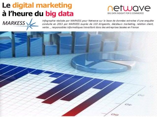 Pour aller plus loin, un livre blanc « Le Digital marketing à l'heure du Big Data » rédigé par MARKESS sera en téléchargem...