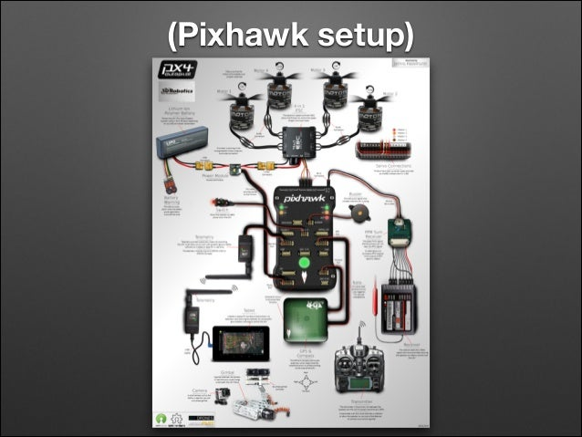 PX4 Setup Workshop