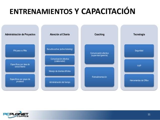 ENTRENAMIENTOS Y CAPACITACIÓN Administración de Proyectos PM para no PMs Específicos por área de conocimiento Específicos ...