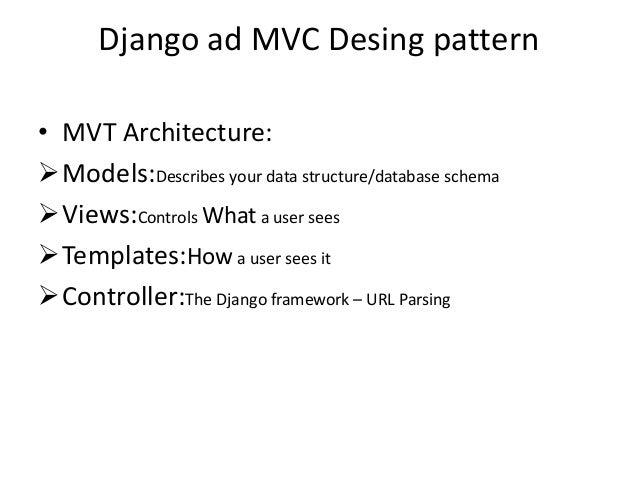 Django Architecture