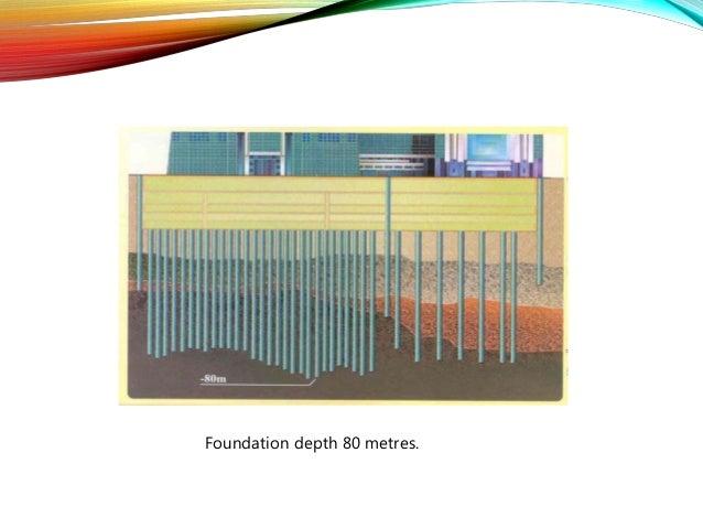 taipei 101 foundation
