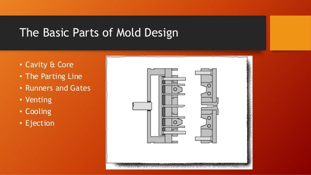 The Basic Concept Of Injection Mold
