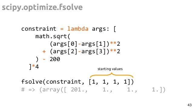 Pybelsberg — Constraint-based Programming in Python