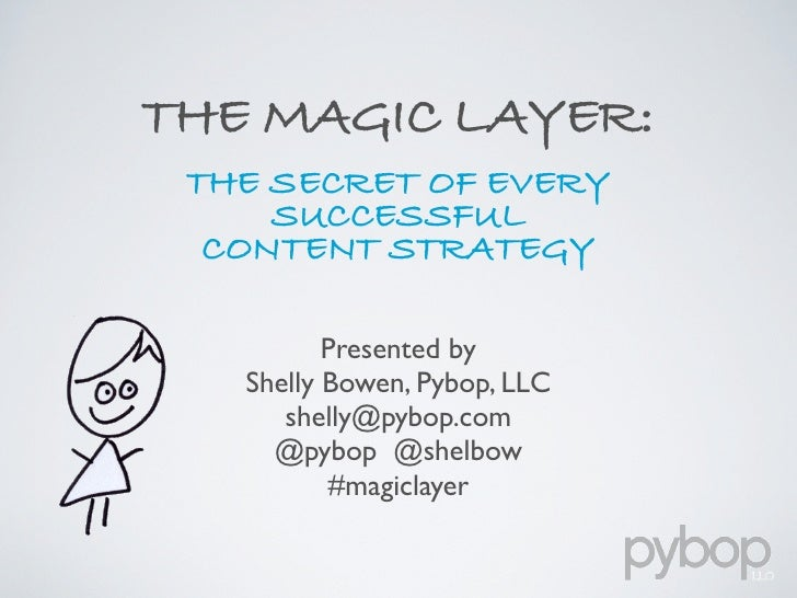 THE MAGIC LAYER: THE SECRET OF EVERY     SUCCESSFUL  CONTENT STRATEGY          Presented by   Shelly Bowen, Pybop, LLC    ...