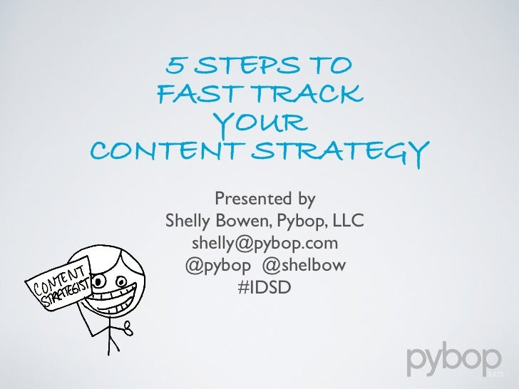 5 STEPS TO   FAST TRACK       YOURCONTENT STRATEGY          Presented by   Shelly Bowen, Pybop, LLC      shelly@pybop.com ...