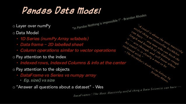 Pandas, Data Wrangling & Data Science