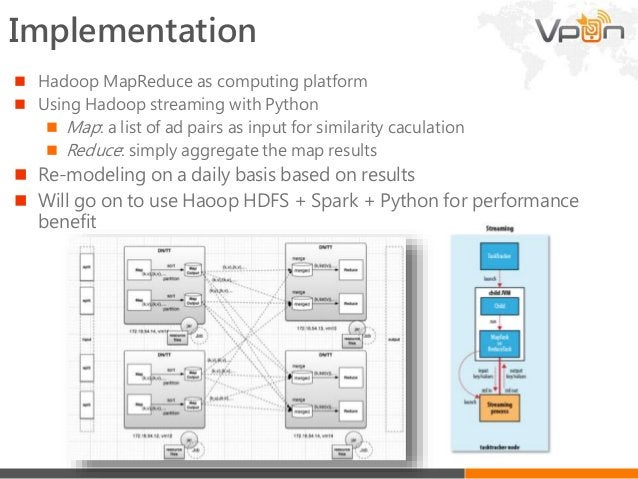 Summary  Build the infra. that proves models effective or not as early as possible  AB testing for new models  Automate...