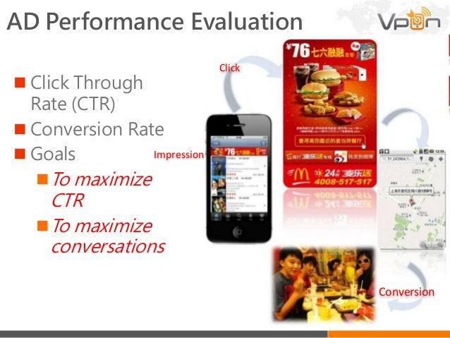 AD Performance Evaluation  Click Through Rate (CTR)  Conversion Rate  Goals To maximize CTR To maximize conversations...