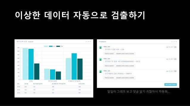 통계 산출하기 • Django 모델 Pandas DataFrame으로 변환하기