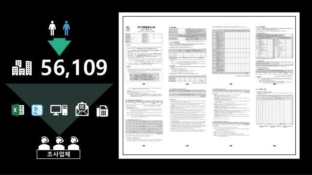 56,109 조사업체