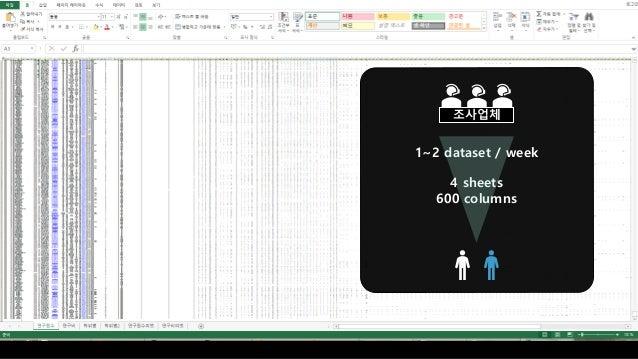 1~2 dataset / week 4 sheets 600 columns 조사업체