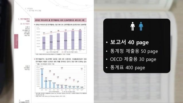 • 보고서 40 page • 통계청 제출용 50 page • OECD 제출용 30 page • 통계표 400 page